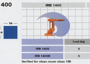 irb1400