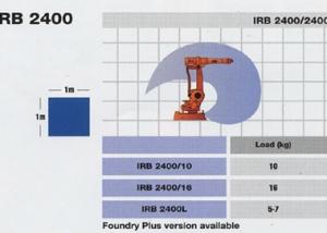 irb2400