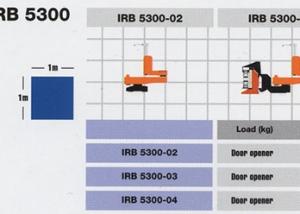 irb5300