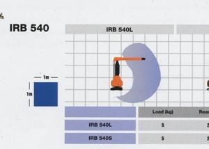 irb540