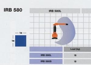 irb580