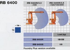 irb6400