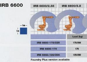 irb6600