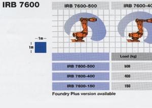 irb7600